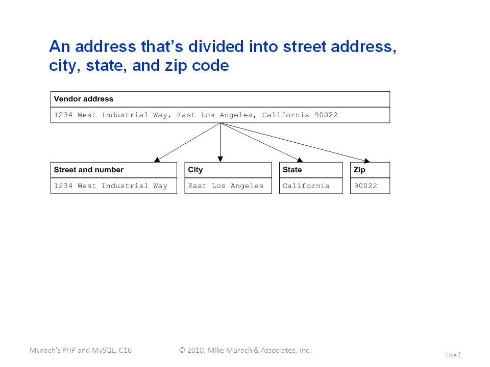Murach s PHP and MySQL, C16© 2010, Mike Murach & Associates, Inc. Slide 8