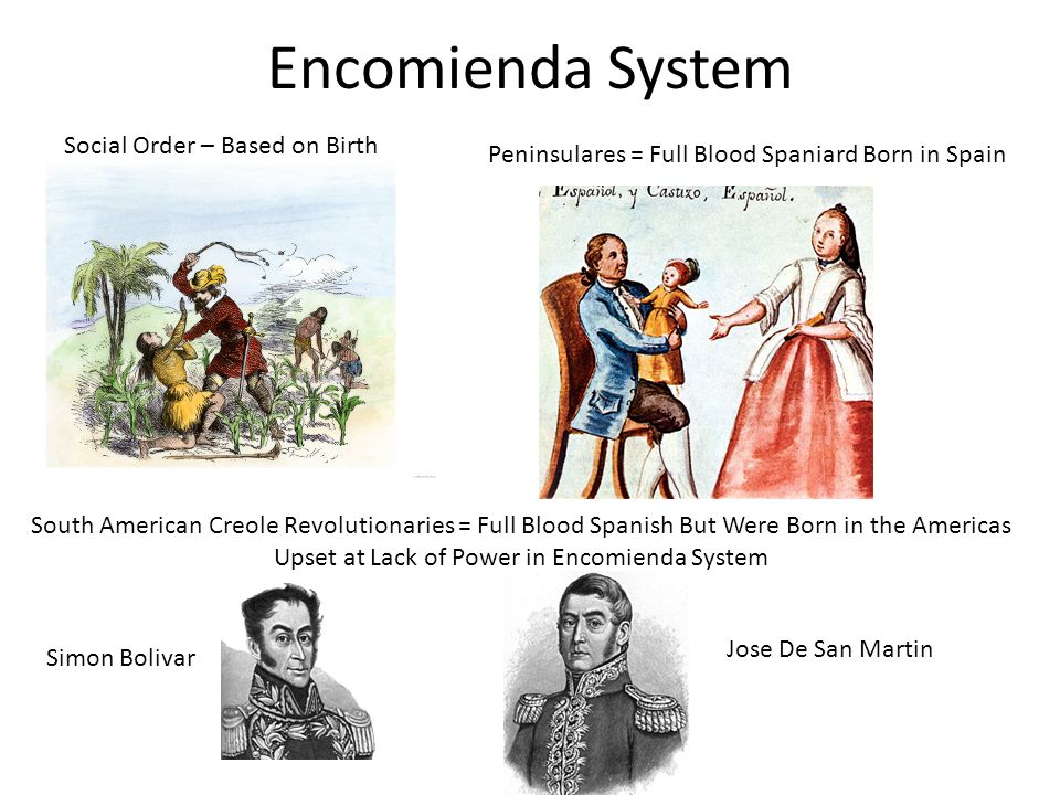 REGENTS REVIEW QUESTIONS 1.What was the unwritten communication of the Inca.