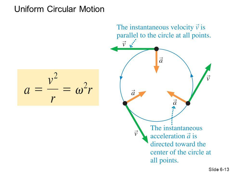Uniform Circular Motion Slide 6-13