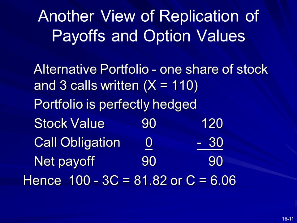 16-11 Another View of Replication of Payoffs and Option Values Alternative Portfolio - one share of stock and 3 calls written (X = 110) Alternative Po