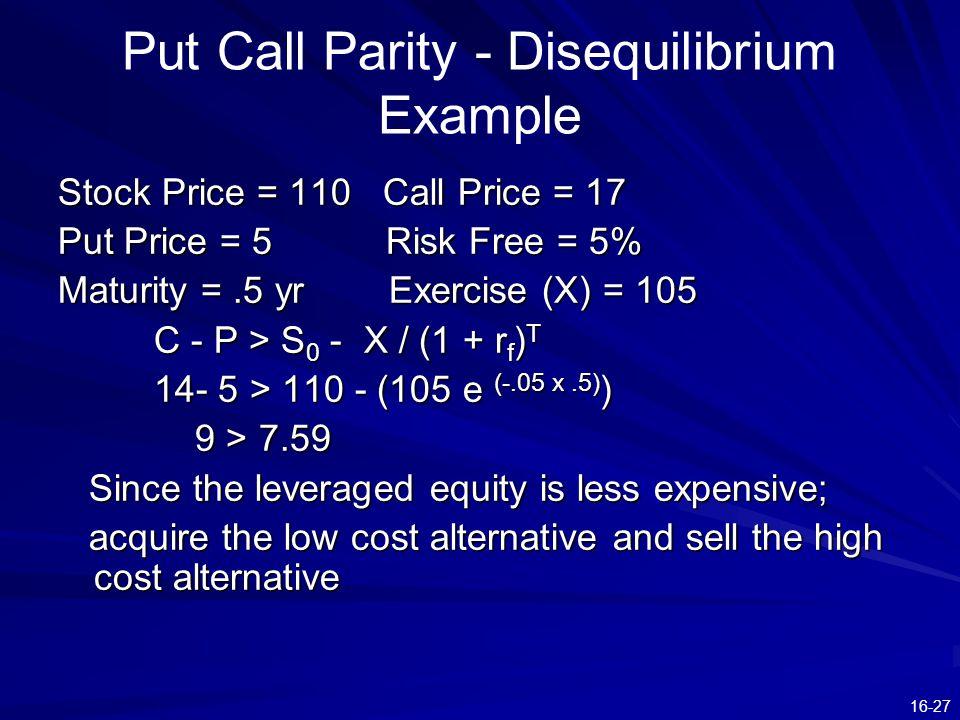16-27 Put Call Parity - Disequilibrium Example Stock Price = 110 Call Price = 17 Put Price = 5 Risk Free = 5% Maturity =.5 yr Exercise (X) = 105 C - P > S 0 - X / (1 + r f ) T 14- 5 > 110 - (105 e (-.05 x.5) ) 9 > 7.59 9 > 7.59 Since the leveraged equity is less expensive; Since the leveraged equity is less expensive; acquire the low cost alternative and sell the high cost alternative acquire the low cost alternative and sell the high cost alternative