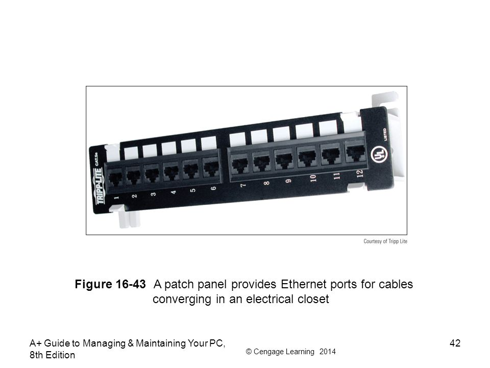 © Cengage Learning 2014 A+ Guide to Managing & Maintaining Your PC, 8th Edition 42 Figure 16-43 A patch panel provides Ethernet ports for cables conve