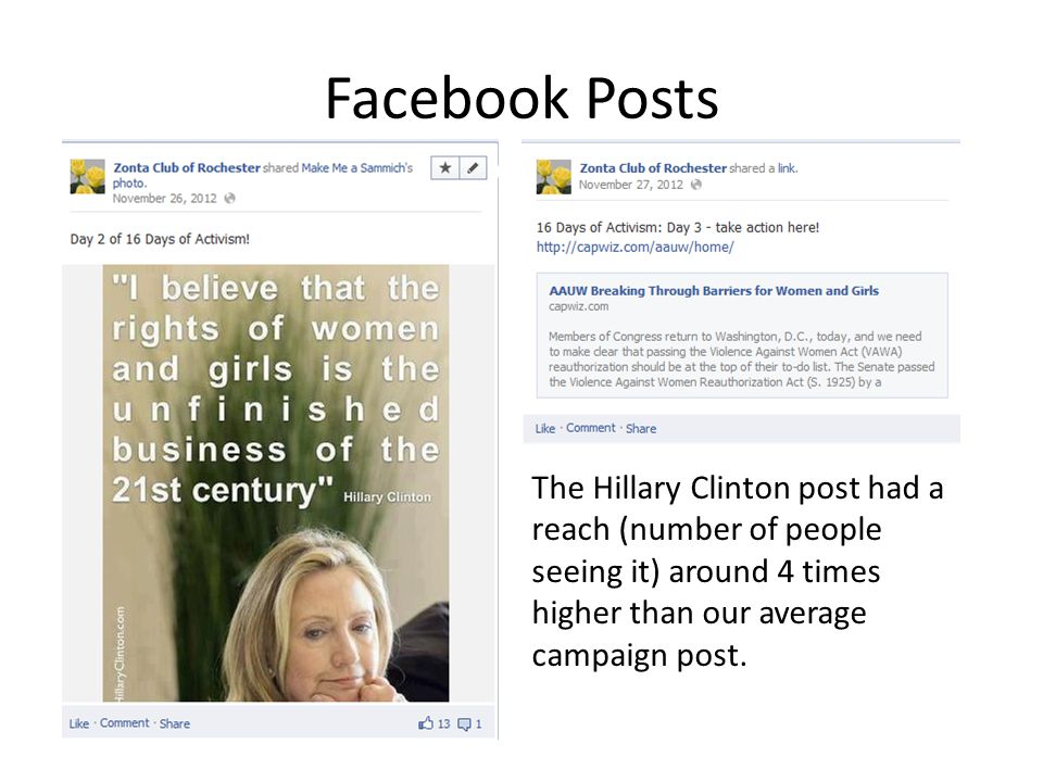 Facebook Posts The Hillary Clinton post had a reach (number of people seeing it) around 4 times higher than our average campaign post.