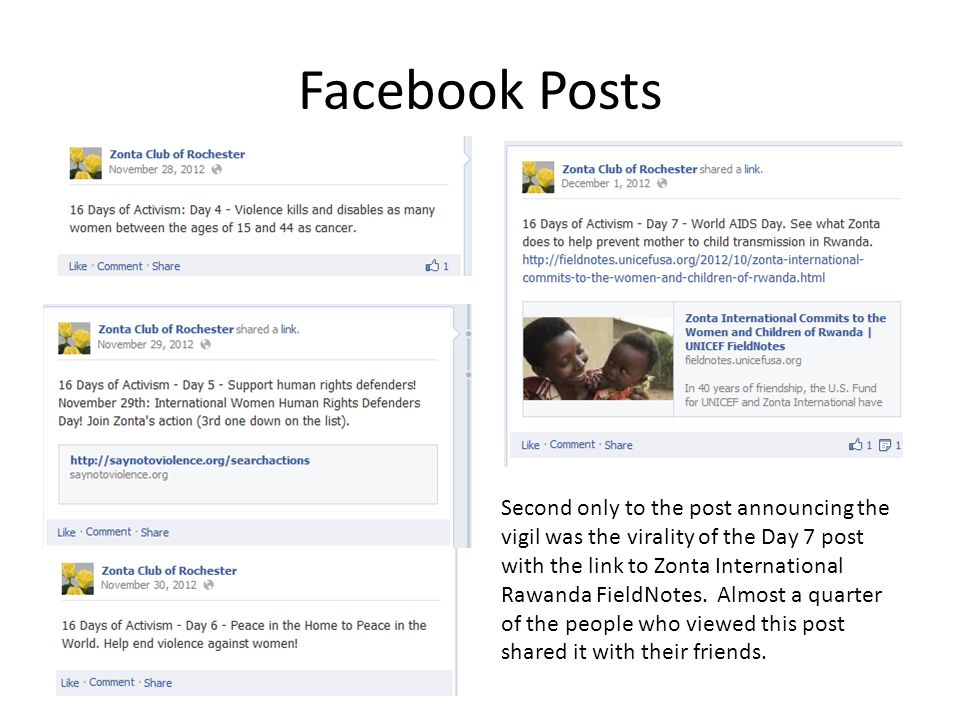 Facebook Posts Second only to the post announcing the vigil was the virality of the Day 7 post with the link to Zonta International Rawanda FieldNotes.