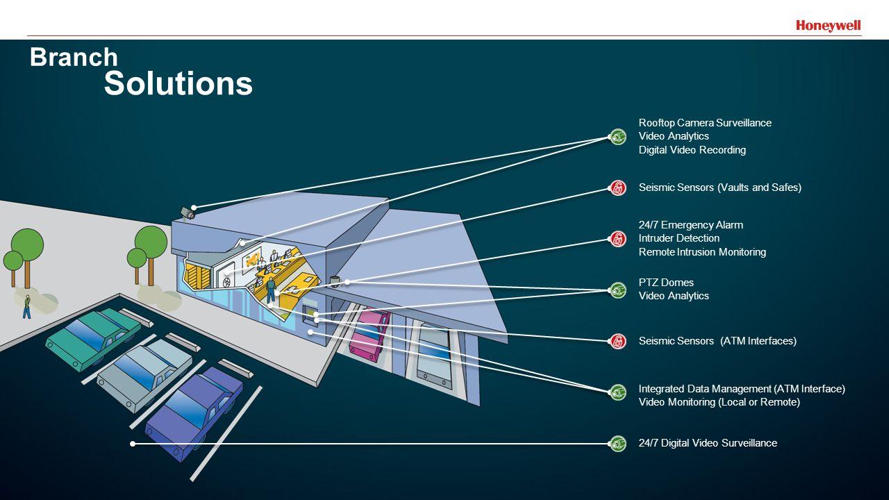 32 Rooftop Camera Surveillance Video Analytics Digital Video Recording Seismic Sensors (Vaults and Safes) 24/7 Emergency Alarm Intruder Detection Remo