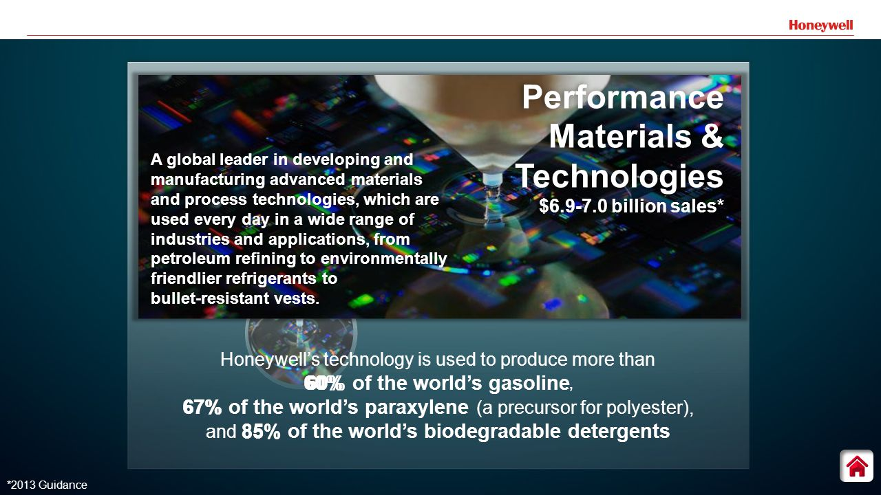 8 Honeywell's technology is used to produce more than 60% of the world's gasoline 67% of the world's paraxylene (a precursor for polyester), and 85% o