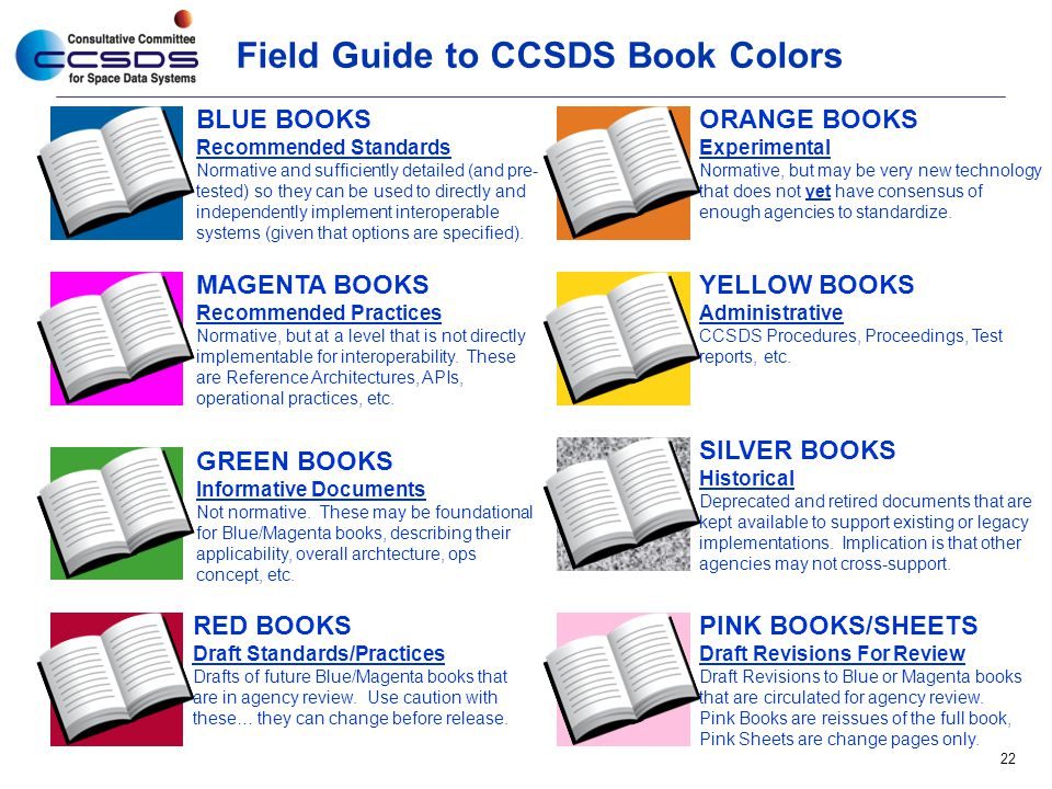 Field Guide to CCSDS Book Colors BLUE BOOKS Recommended Standards Normative and sufficiently detailed (and pre- tested) so they can be used to directl