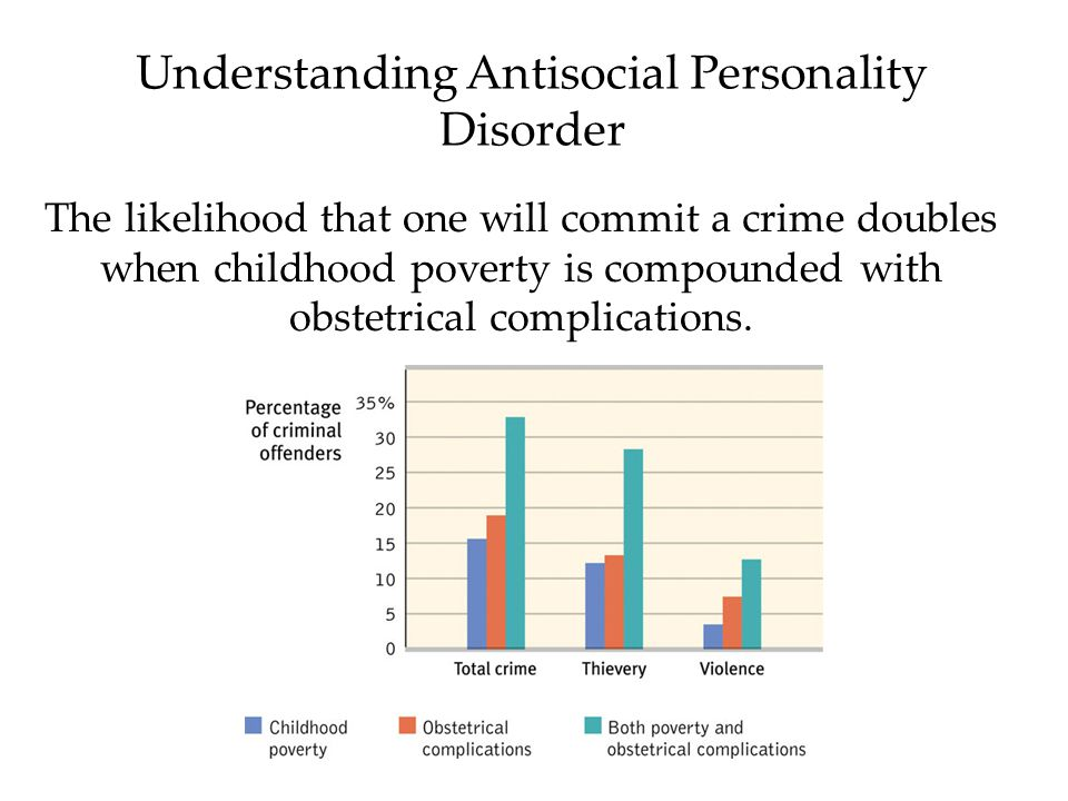 Understanding Antisocial Personality Disorder PET scans of 41 murderers revealed reduced activity in the frontal lobes.
