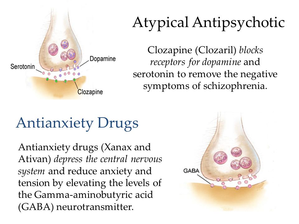 Antipsychotic Drugs Classical antipsychotics: (Thorazine) Remove a number of positive symptoms (inward) associated with schizophrenia such as agitation, delusions, and hallucinations.