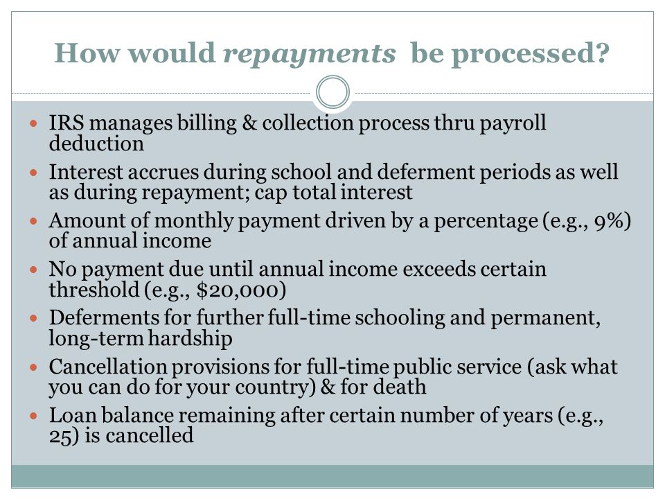 How would repayments be processed.
