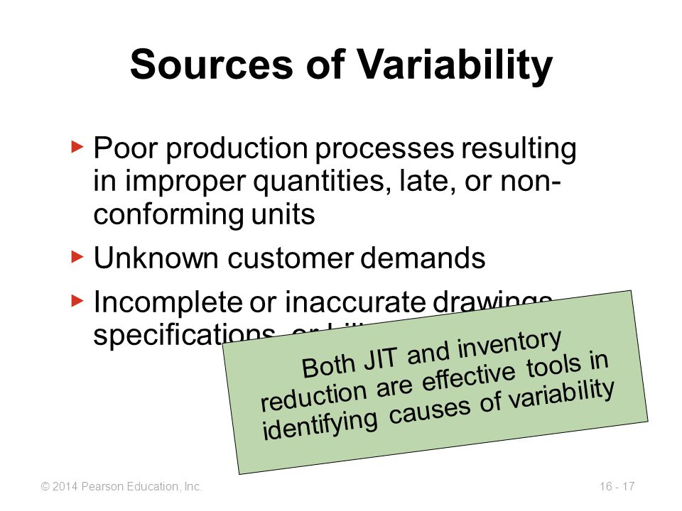 © 2014 Pearson Education, Inc.16 - 17 ▶ Poor production processes resulting in improper quantities, late, or non- conforming units ▶ Unknown customer