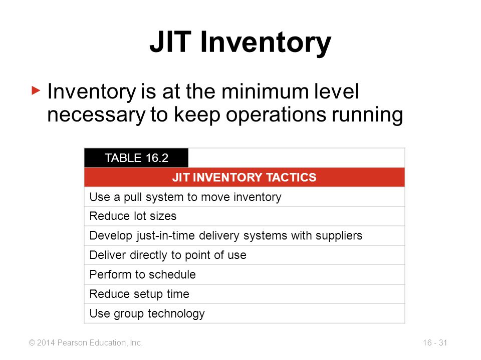 © 2014 Pearson Education, Inc.16 - 31 JIT Inventory ▶ Inventory is at the minimum level necessary to keep operations running TABLE 16.2 JIT INVENTORY