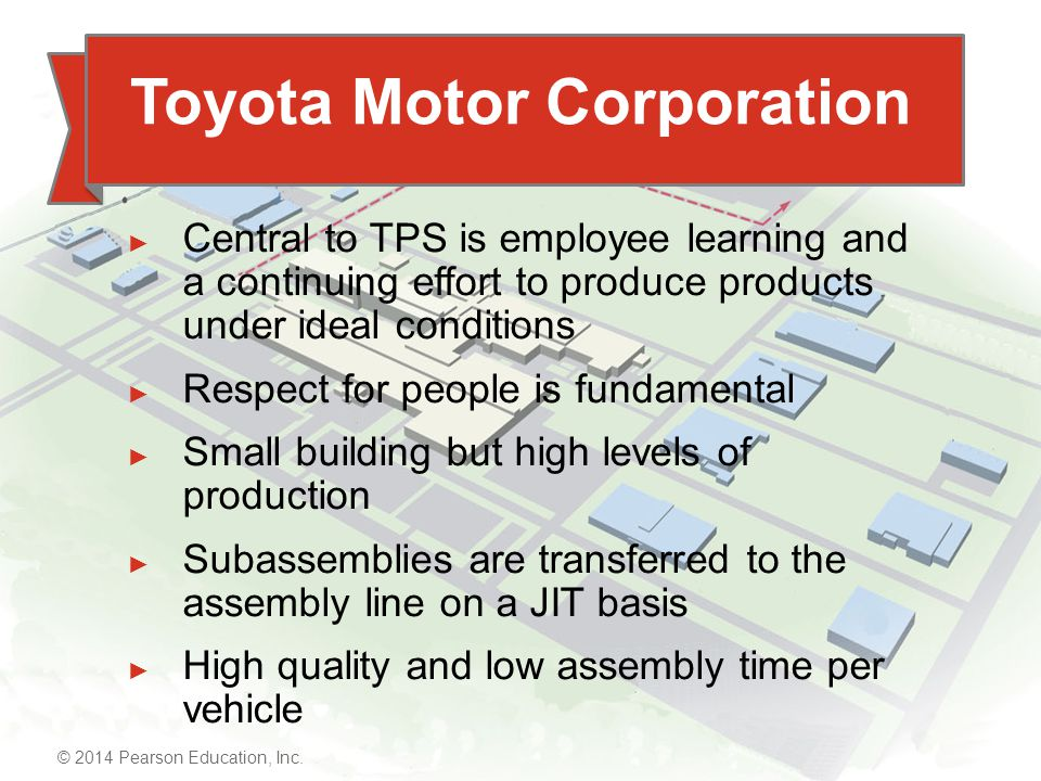 16 - 6 Toyota Motor Corporation ► Central to TPS is employee learning and a continuing effort to produce products under ideal conditions ► Respect for
