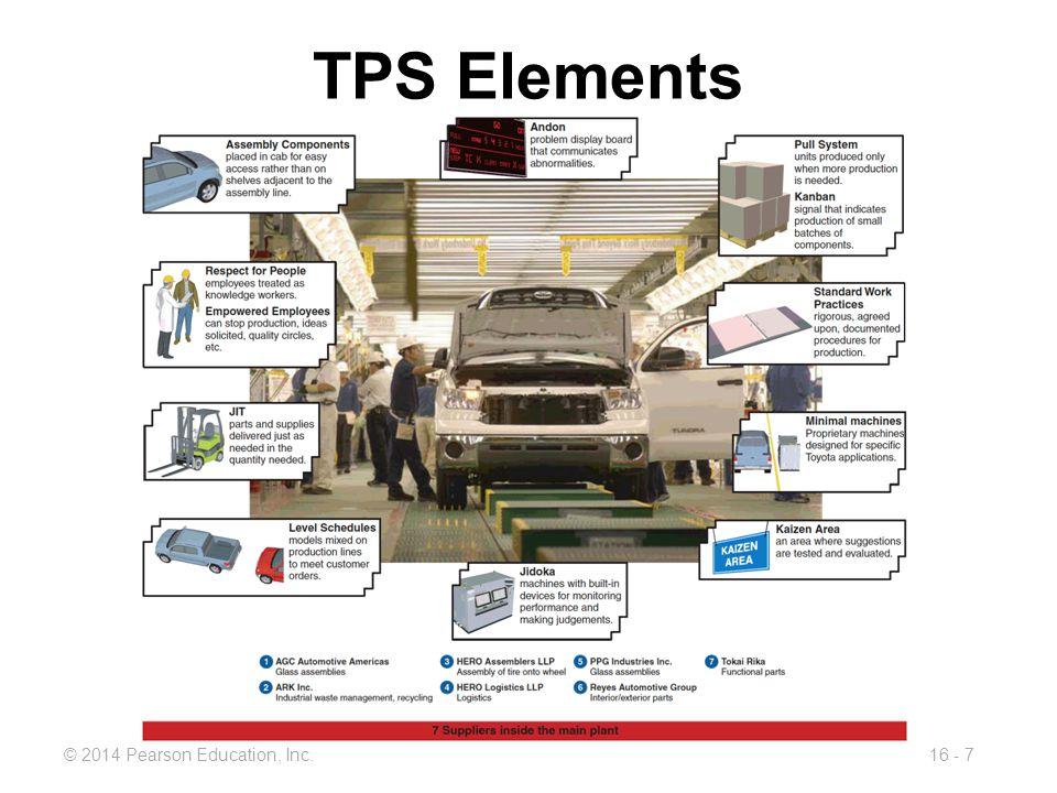 16 - 7 TPS Elements