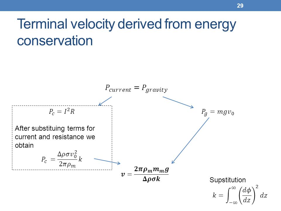 Terminal velocity derived from energy conservation 29