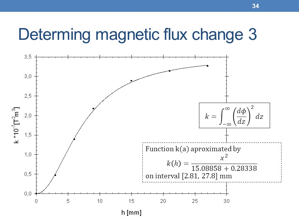 34 Determing magnetic flux change 3