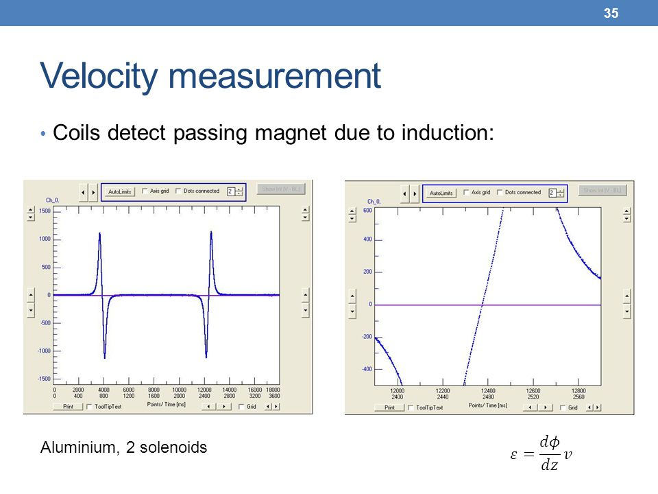 Velocity measurement Coils detect passing magnet due to induction: 35 Aluminium, 2 solenoids