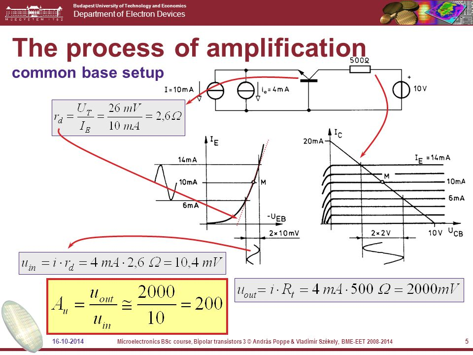 Budapest University of Technology and Economics Department of Electron Devices 16-10-2014 Microelectronics BSc course, Bipolar transistors 3 © András Poppe & Vladimír Székely, BME-EET 2008-2014 5 The process of amplification common base setup in out