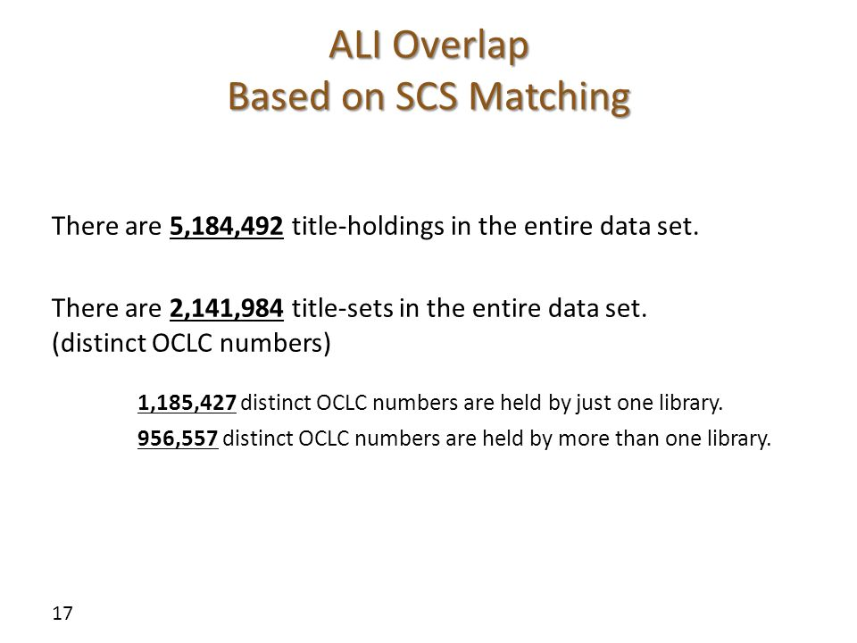 ALI Overlap Based on SCS Matching 17 There are 5,184,492 title-holdings in the entire data set. There are 2,141,984 title-sets in the entire data set.