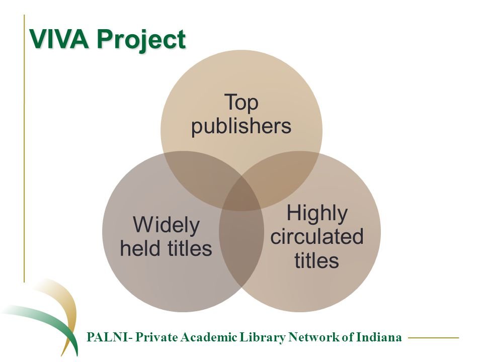 PALNI- Private Academic Library Network of Indiana VIVA Project Top publishers Highly circulated titles Widely held titles