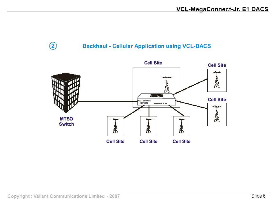 Slide 6Copyright : Valiant Communications Limited - 2007 VCL- VCL-MegaConnect-Jr. E1 DACS