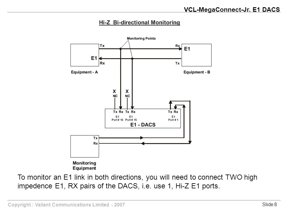 Slide 8Copyright : Valiant Communications Limited - 2007 To monitor an E1 link in both directions, you will need to connect TWO high impedence E1, RX pairs of the DACS, i.e.