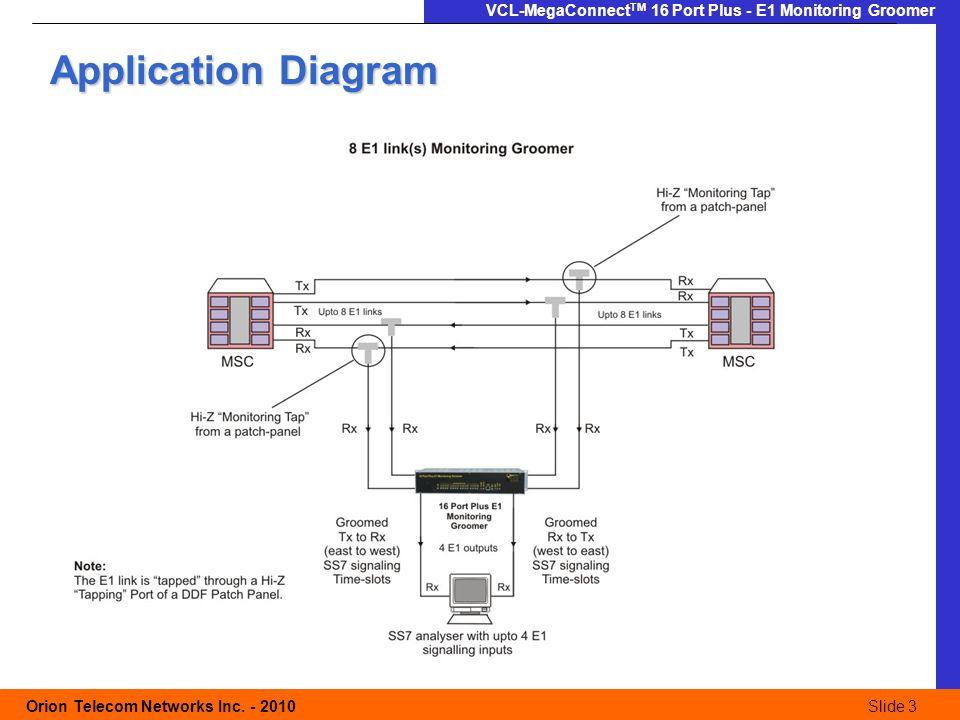 Slide 3 Orion Telecom Networks Inc. - 2010Slide 3 VCL-MegaConnect TM 16 Port Plus - E1 Monitoring Groomer Application Diagram