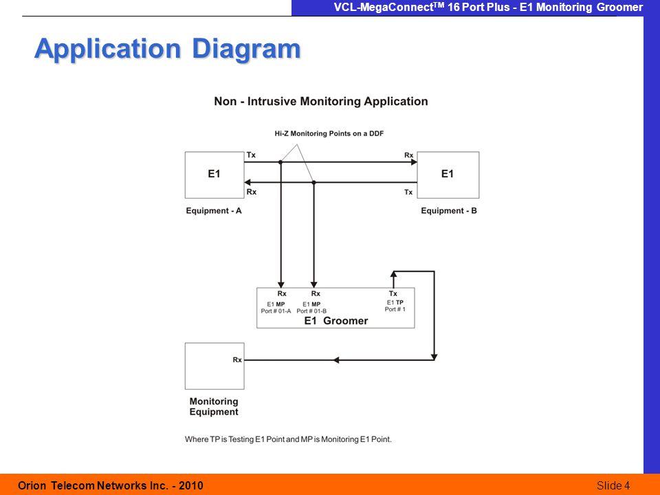 Slide 4 Orion Telecom Networks Inc. - 2010Slide 4 VCL-MegaConnect TM 16 Port Plus - E1 Monitoring Groomer Application Diagram