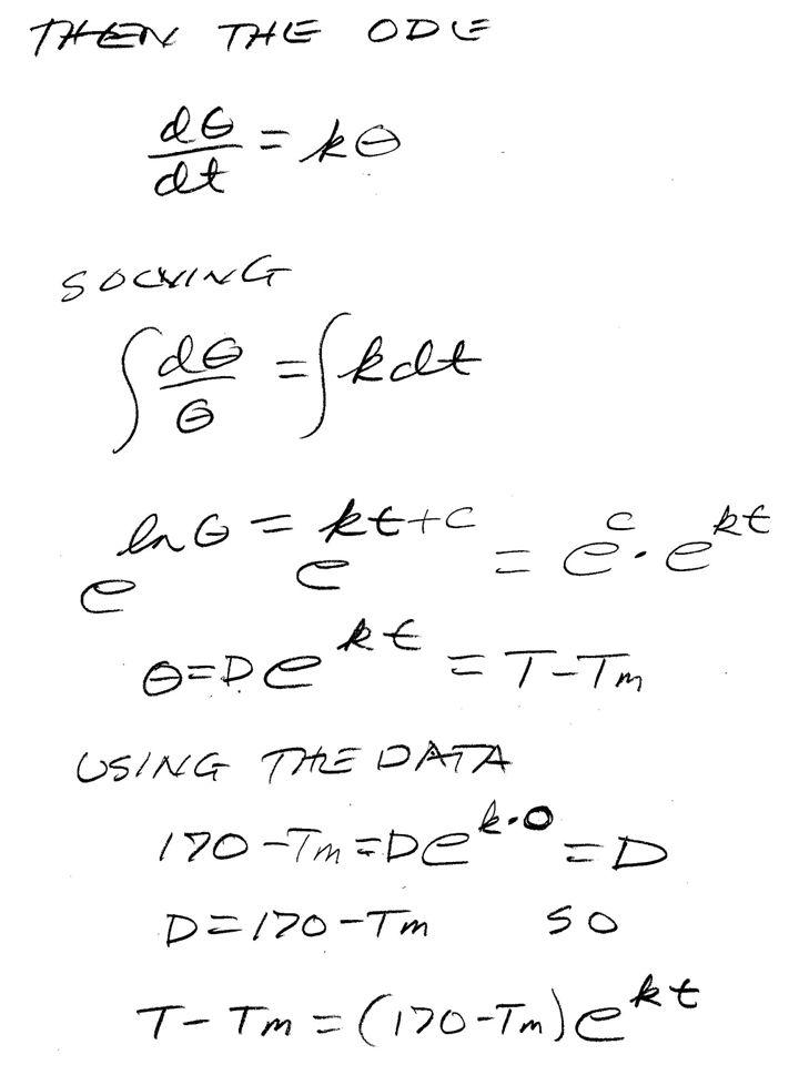 BMayer@ChabotCollege.edu MTH16_MTE1_Review.pptx 16 Bruce Mayer, PE Mathematics 16: Applied Calculus-II