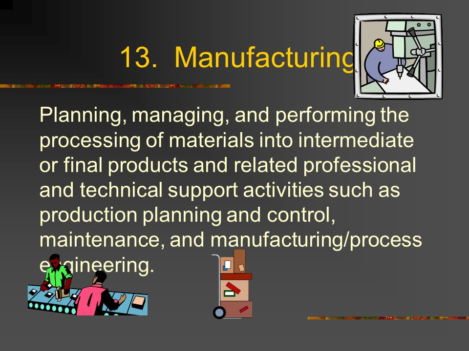 13. Manufacturing Planning, managing, and performing the processing of materials into intermediate or final products and related professional and tech