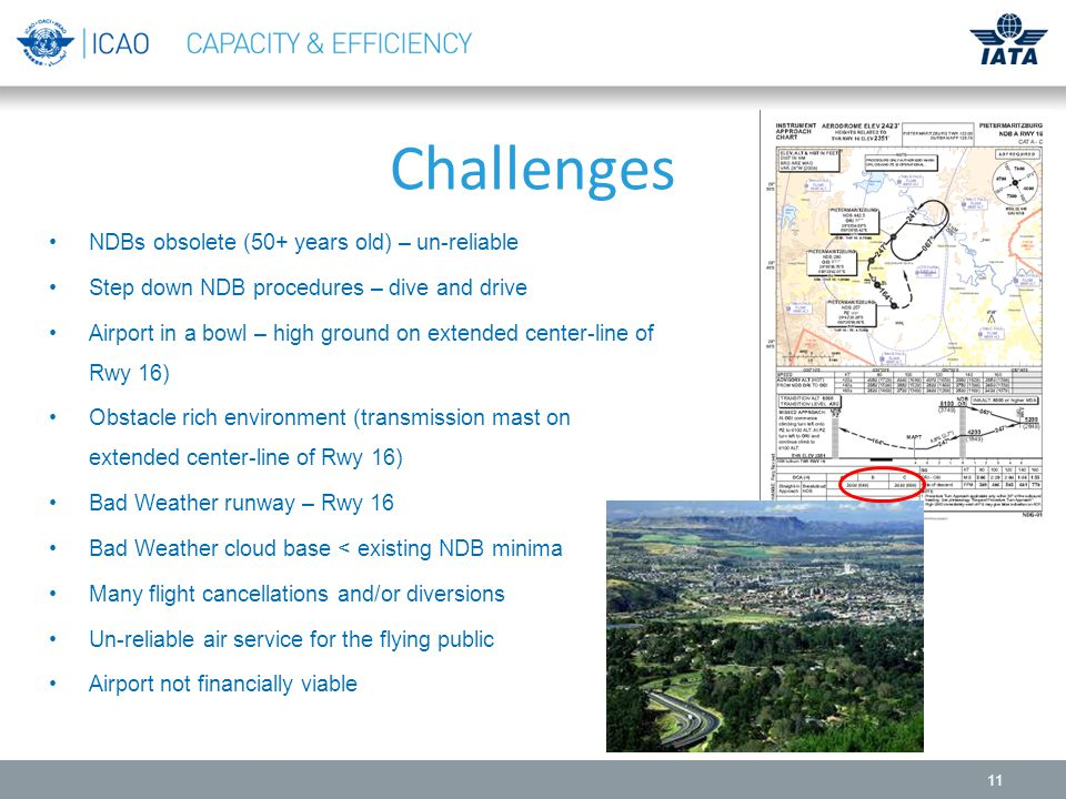 Challenges NDBs obsolete (50+ years old) – un-reliable Step down NDB procedures – dive and drive Airport in a bowl – high ground on extended center-line of Rwy 16) Obstacle rich environment (transmission mast on extended center-line of Rwy 16) Bad Weather runway – Rwy 16 Bad Weather cloud base < existing NDB minima Many flight cancellations and/or diversions Un-reliable air service for the flying public Airport not financially viable 11