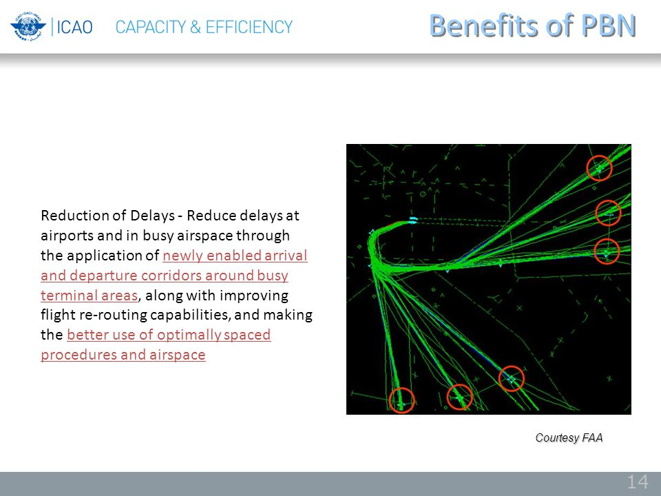 Benefits of PBN 14 Reduction of Delays - Reduce delays at airports and in busy airspace through the application of newly enabled arrival and departure