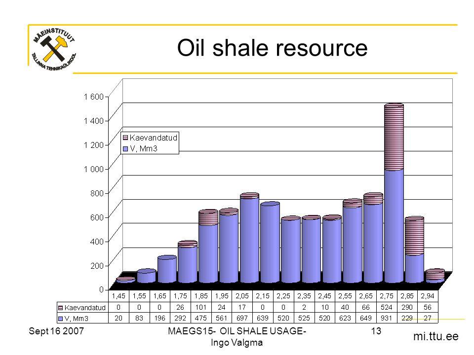 mi.ttu.ee Sept 16 2007MAEGS15- OIL SHALE USAGE- Ingo Valgma 13 Oil shale resource