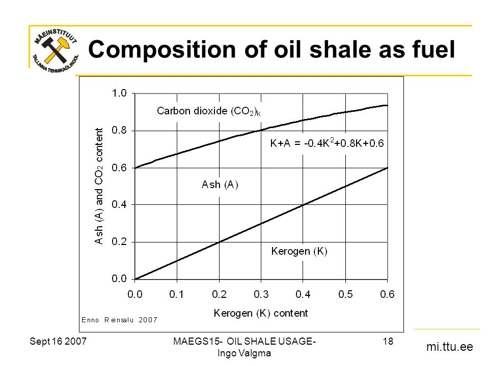 mi.ttu.ee Sept 16 2007MAEGS15- OIL SHALE USAGE- Ingo Valgma 18 Composition of oil shale as fuel