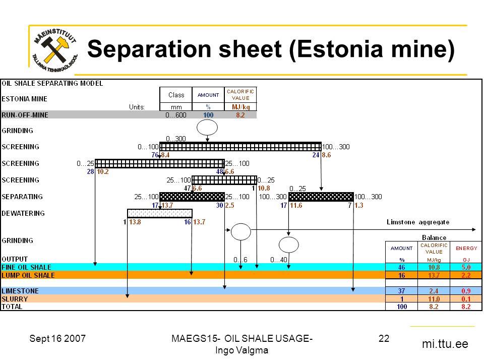 mi.ttu.ee Sept 16 2007MAEGS15- OIL SHALE USAGE- Ingo Valgma 22 Separation sheet (Estonia mine)