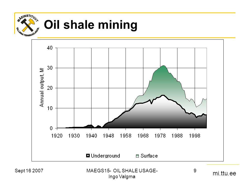 mi.ttu.ee Sept 16 2007MAEGS15- OIL SHALE USAGE- Ingo Valgma 9 Oil shale mining