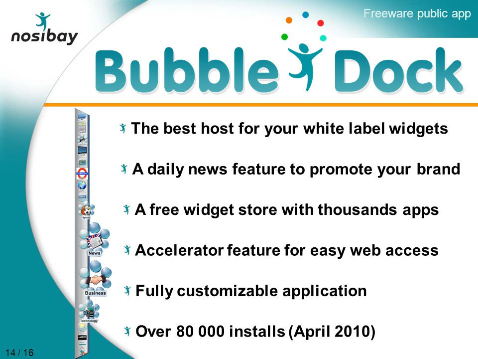 The best host for your white label widgets Freeware public app A daily news feature to promote your brand A free widget store with thousands apps 14 / 16 Accelerator feature for easy web access Fully customizable application Over 80 000 installs (April 2010)