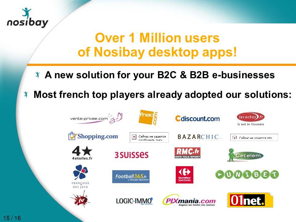 Over 1 Million users of Nosibay desktop apps.