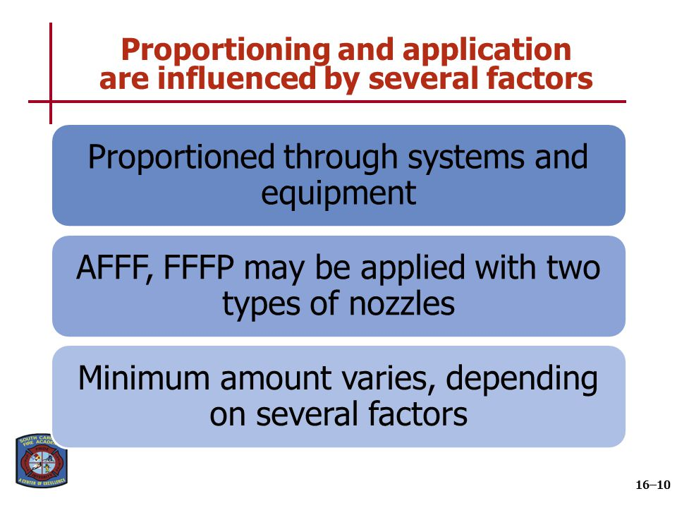 Proportioning and application are influenced by several factors 16–10 Proportioned through systems and equipment AFFF, FFFP may be applied with two ty