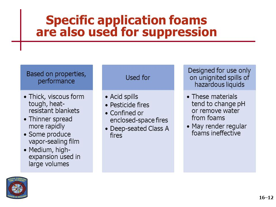 Specific application foams are also used for suppression 16–12 Based on properties, performance Thick, viscous form tough, heat- resistant blankets Th