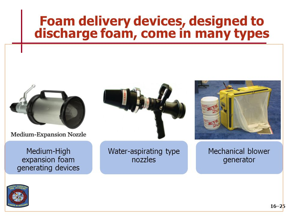 Foam delivery devices, designed to discharge foam, come in many types 16–25 Medium-High expansion foam generating devices Water-aspirating type nozzle