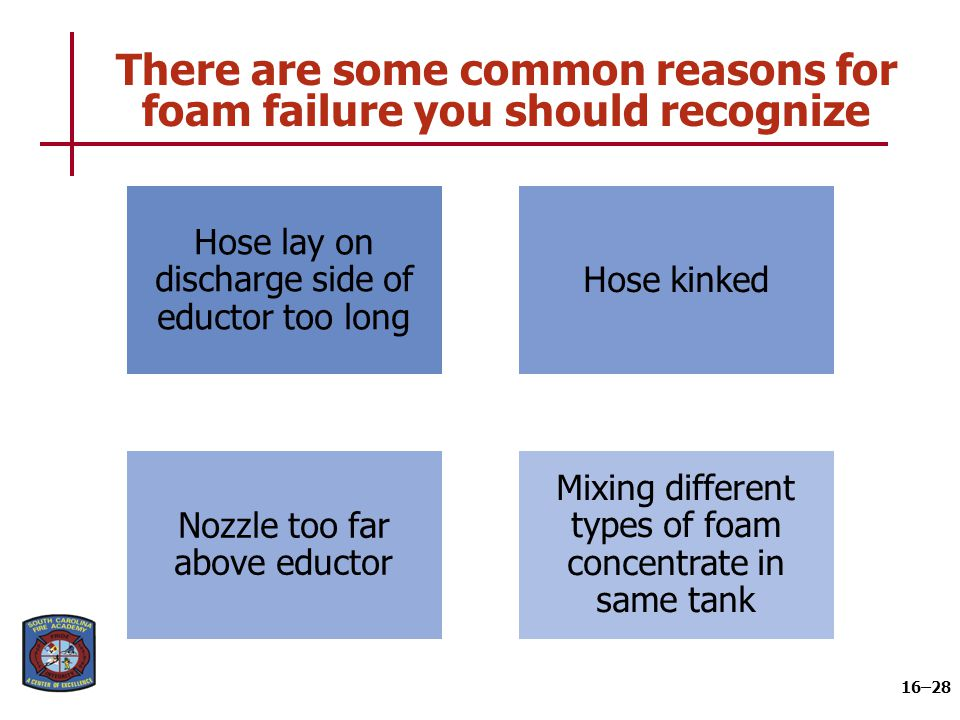 There are some common reasons for foam failure you should recognize 16–28 Hose lay on discharge side of eductor too long Hose kinked Nozzle too far ab