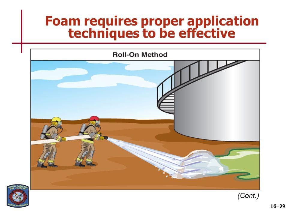 Foam requires proper application techniques to be effective 16–29 (Cont.)