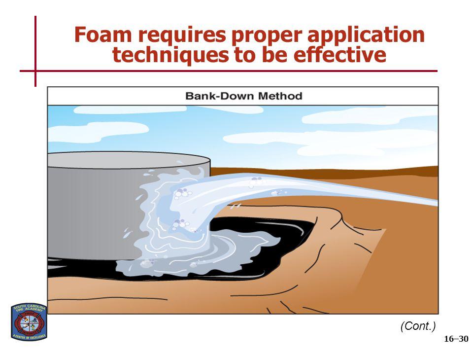 Foam requires proper application techniques to be effective 16–30 (Cont.)