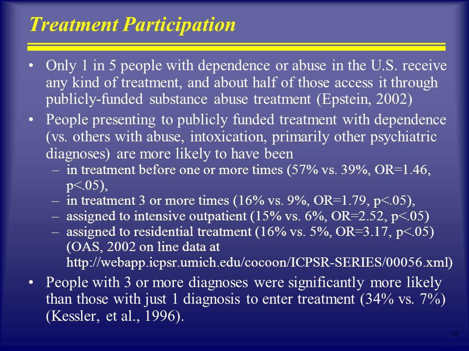 20 Treatment Participation Only 1 in 5 people with dependence or abuse in the U.S.