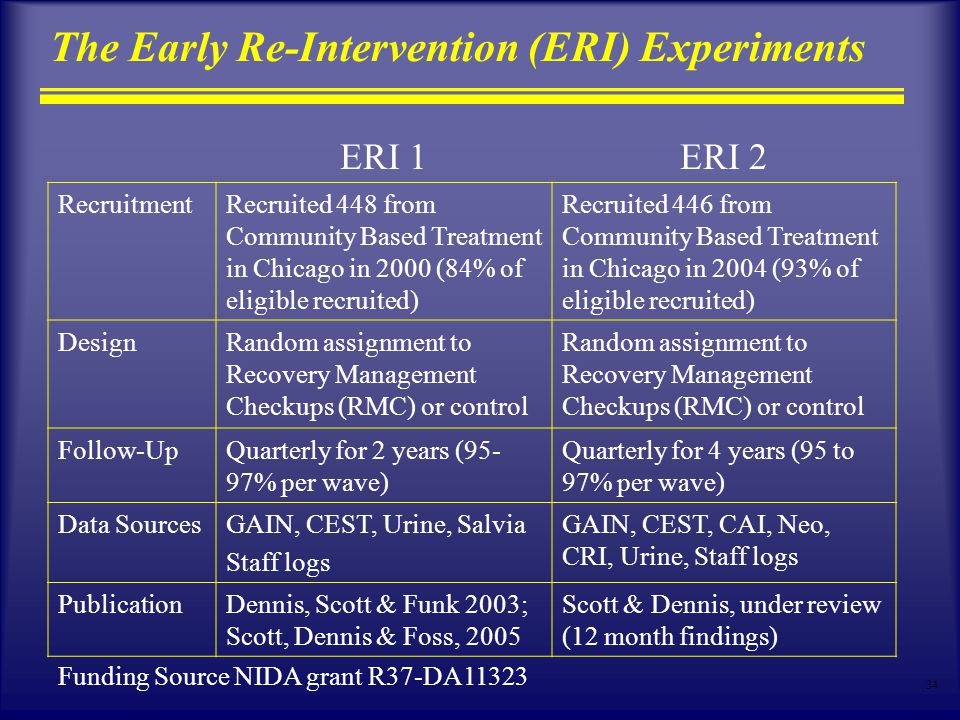 34 The Early Re-Intervention (ERI) Experiments ERI 1ERI 2 RecruitmentRecruited 448 from Community Based Treatment in Chicago in 2000 (84% of eligible recruited) Recruited 446 from Community Based Treatment in Chicago in 2004 (93% of eligible recruited) DesignRandom assignment to Recovery Management Checkups (RMC) or control Follow-UpQuarterly for 2 years (95- 97% per wave) Quarterly for 4 years (95 to 97% per wave) Data SourcesGAIN, CEST, Urine, Salvia Staff logs GAIN, CEST, CAI, Neo, CRI, Urine, Staff logs PublicationDennis, Scott & Funk 2003; Scott, Dennis & Foss, 2005 Scott & Dennis, under review (12 month findings) Funding Source NIDA grant R37-DA11323