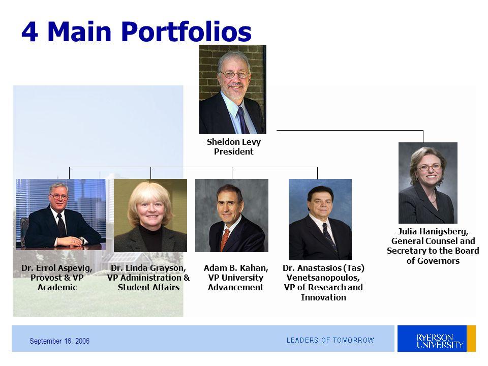 September 16, 2006 4 Main Portfolios Adam B. Kahan, VP University Advancement Dr.