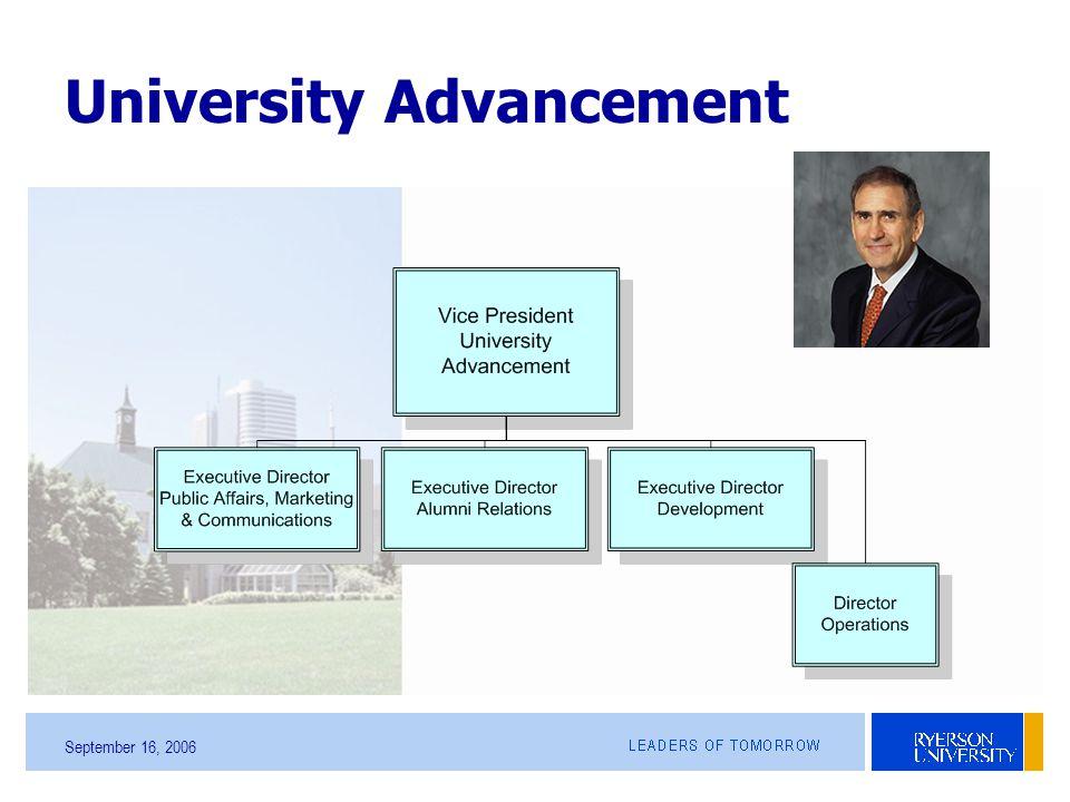 September 16, 2006 University Advancement