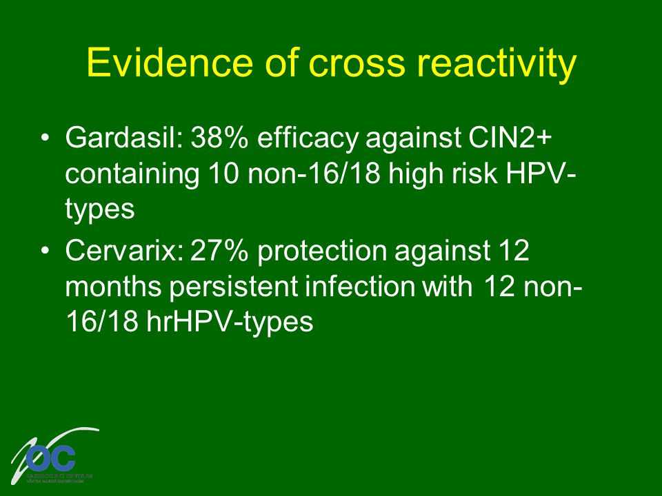 Evidence of cross reactivity Gardasil: 38% efficacy against CIN2+ containing 10 non-16/18 high risk HPV- types Cervarix: 27% protection against 12 months persistent infection with 12 non- 16/18 hrHPV-types