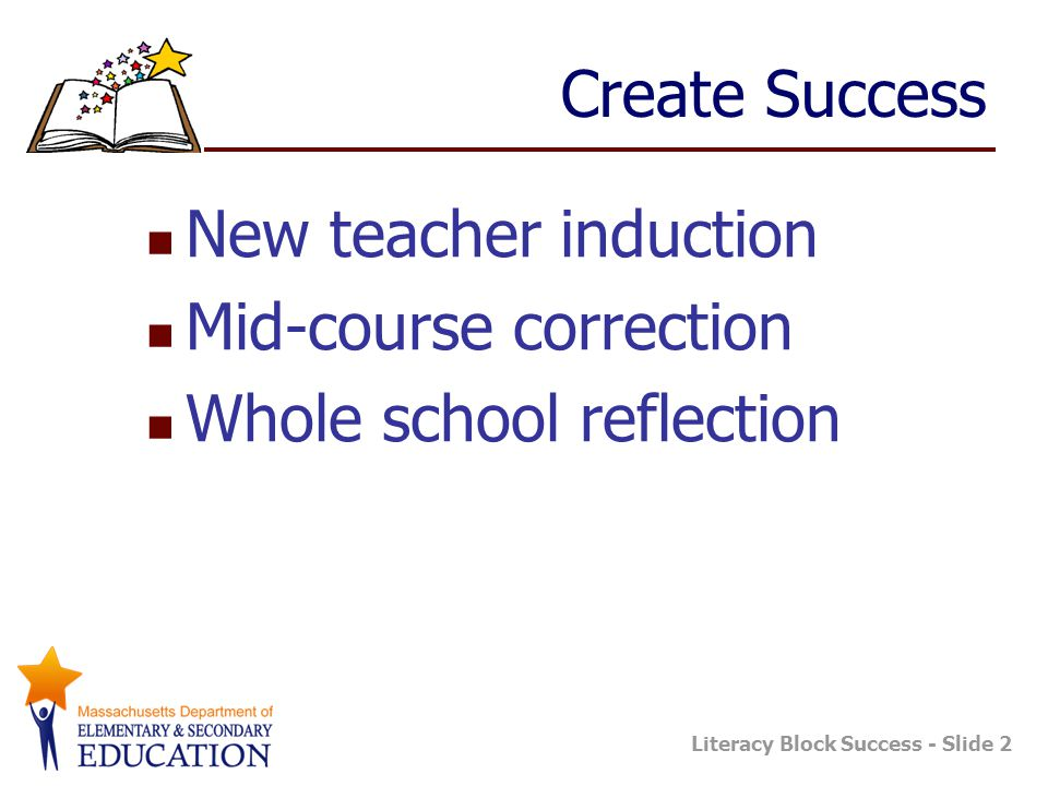 Literacy Block Success - Slide 2 Create Success New teacher induction Mid-course correction Whole school reflection